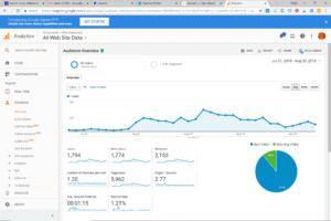 blog, blog traffic, start a blog, blogging for money, blogging tips, blog income report