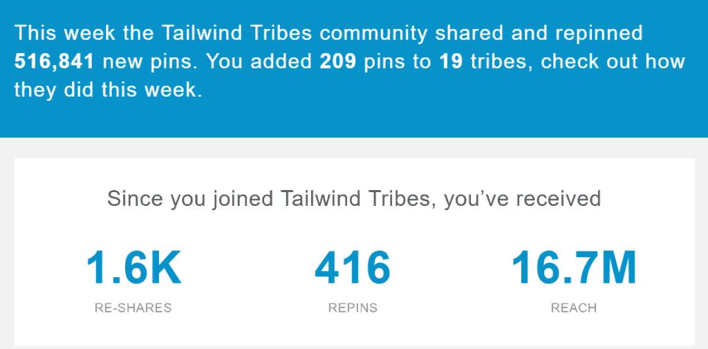 tailwind tribes power ups, tailwind, tailwindapp, tribes, blog, blogging, bloggingtips